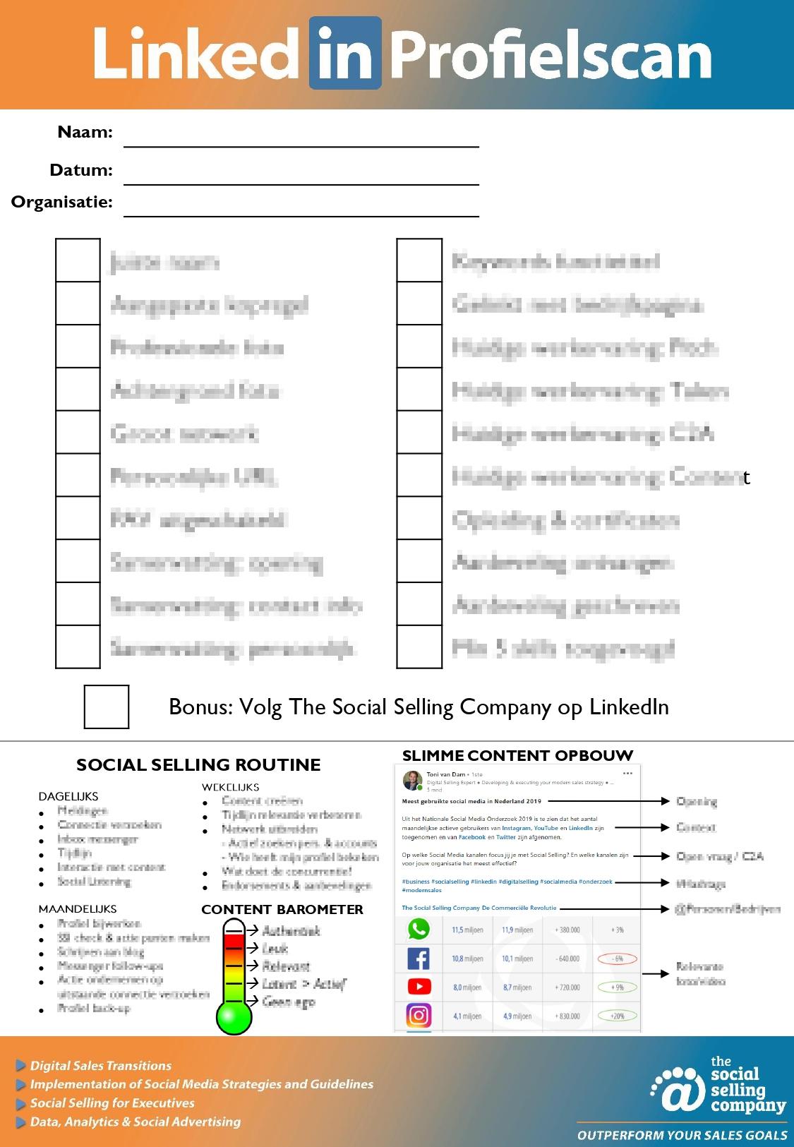 Profielscan